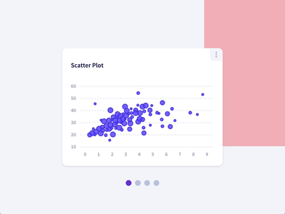 Adobe XD Graphs Animation cards dashboad transition animation stats chart graph xd adobe