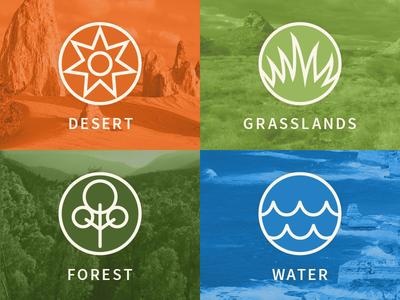 Aussieland Biome Icons