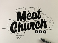 Meat Church Markup