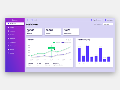Dashboard eCommerce web ux ui sidebar graph interface analytics ecommerce dashboard