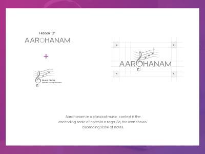 Aarohanam Logo Design graphic design icon web branding typography vector logo design