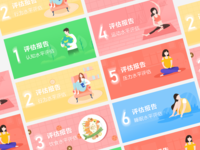 Evaluation Report(about 倩狐)