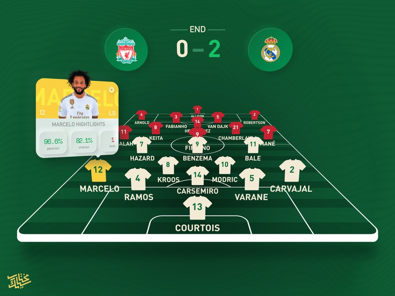 Coaching app ⚽️ ux squad mockup ipad liverpool realmadrid grass green soccer football fifa app design branding illustration colorful design isometric 3d app ui