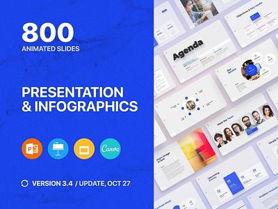 Voodoo Presentation 3.4 - Updated! presentation powerpoint keynote google slides canva