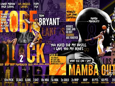 Tribute to Kobe illustration website ui design designer inforgraphics infographic typography poster freelance blackmamba legend design lakers kobebryant