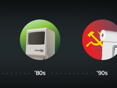 Project: Decades decades century years communism 70s 80s 90s history