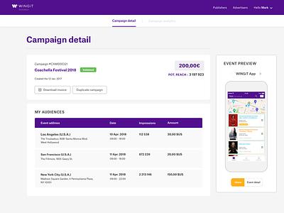 WINGiT Business • Campaign Creation Platform • Detail platform wingit analytics detail edit sponsor sponsored event app ux ui interface