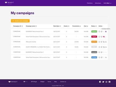 WINGiT Business • My Campaigns page interface ui ux app event sponsored sponsor edit detail analytics wingit platform