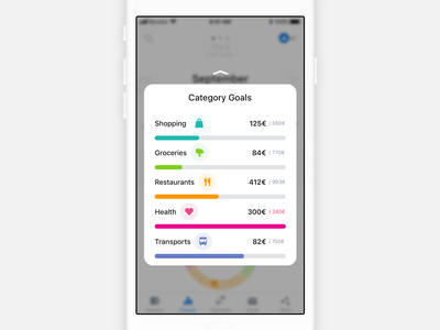 Revolut • 3D Touch Shortcut Proposal Redesign mobileapp finance category redesign shortcut 3dtouch budget analytics ios ux ui interface mobile fintech revolut