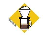 Coffee Icons: Pour Over