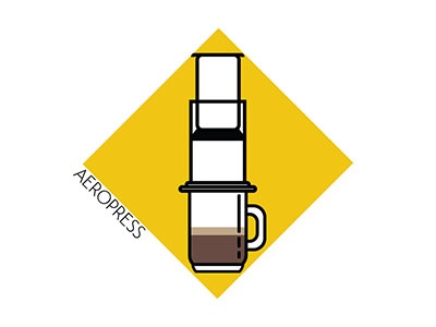 Coffee Icons: Aeropress