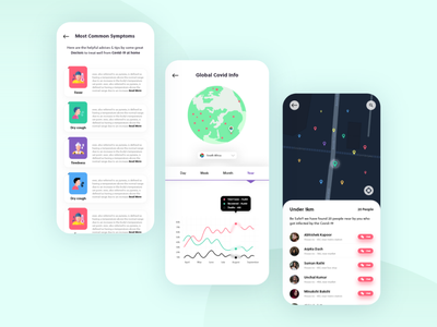 Covid-19 App concept maps gloab information design chatting app tracking app covid-19 colorful dailyui thougtful uiuxdesign adobe xd creative design