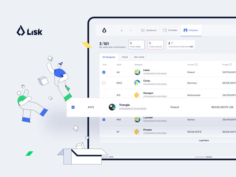 Lisk — Wallet / Delegates cryptocurrency blockchain product design ux ui wallet lisk