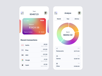 Mobile Finance App cash mobile ui mobile wallet payment credit cards cedit card balance analyze transactions infographic graphicdesign holographic gradient holographic gradient mobile app web design design ui ux