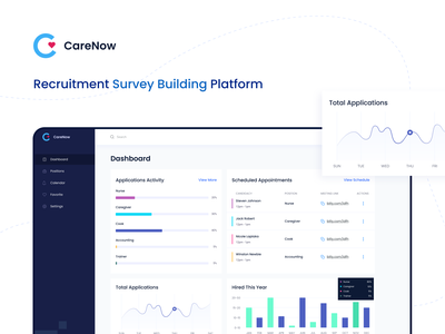 Carenow Platform ui layout web design performance graph design crisp identity logo hiringplatform hiringmanager hiring recruitment platform cleanui uiux dashboard medical