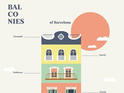 Balconies of Barcelona (1) digital illustration digitalart illustration gracia sarria poblenou eixample sky roof edificio ventanas windows building balcones balconies barcelona