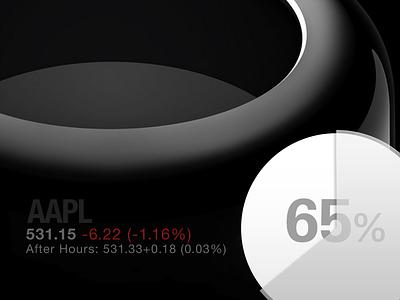 ifod oneapplepie  pie chart data