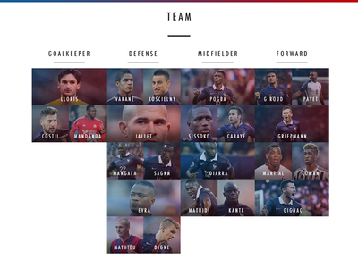 France Team - Euro 2016 france soccer football euro website webdesign web