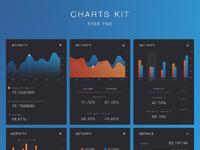 Freebie chart