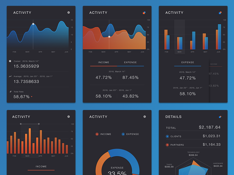 Free PSD - Charts kit mobile area pie graph free psd freebies freebie kit charts chart psd free