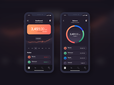 Currency App Design