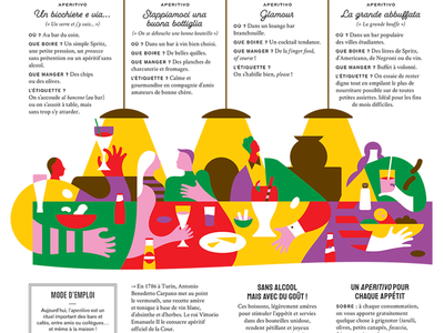 4 ways to make the Aperitivo. vector illustrations stefano marra editorial illustrations illustrated
