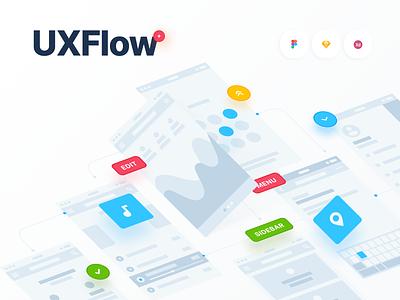 UXFlow Wireframe Prototyping System cjm bpm system maps sitemap mindmap userflow mobile web freebie free tools sketch xd figma system prototype wireframe flowchart flow ux