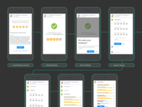 Mobile Rating Flow