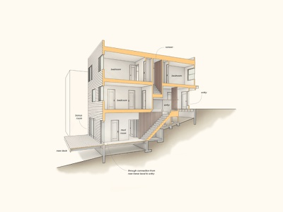 Mid-century Section Perspective diagrams architectural design architecture section perspective section diagramming illustration design