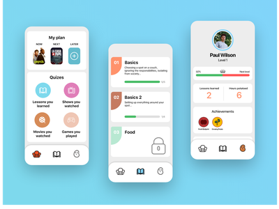 Education App achievements quiz application vector designslicesuichallenge ui app designslices