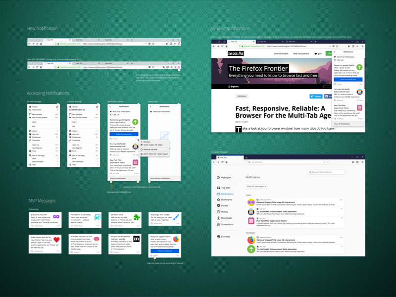Notification Center communication context sidebars cards panels notifications messages design ux ui firefox mozilla