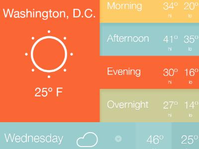 Weather App UI  ux ui mockup iphone ios ios7 weather