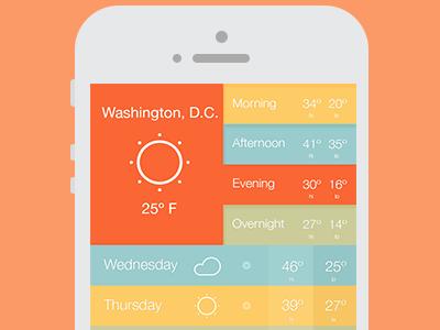 Weather App Mockup ux ui mockup iphone ios ios7 weather