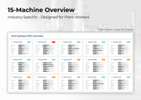15-Machine Overview Dashboard