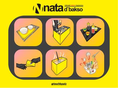 Icon for Nata d Bakso