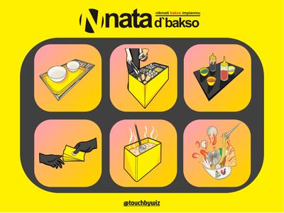 Icon for Nata d Bakso