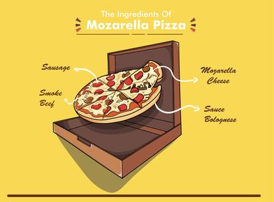 Box of Pizza Illustration