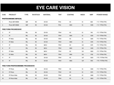 Price list for eye care vision
