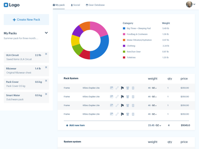 Dashboard for data management company fresh ui minimal simple clean