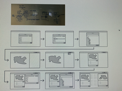 Flow sketching invision freehand sketching user flow user interface user experience ui ux
