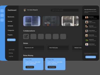 Dashboard/Organization Product