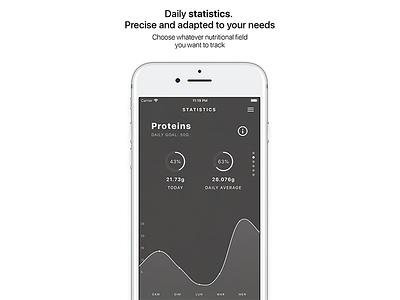Chef for iOS — Statistics chart graph statisctics ux ui recipes iphone ios design cooking chef app