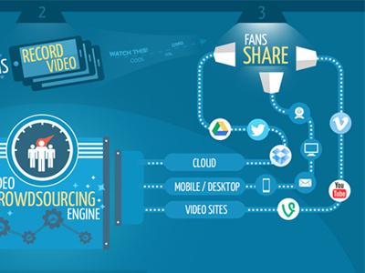 Flat infographic. Flatfographic? infographic share social media illustration blue