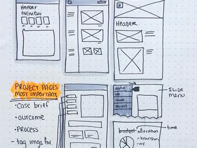 Process - Wireframes wireframes sketch planning