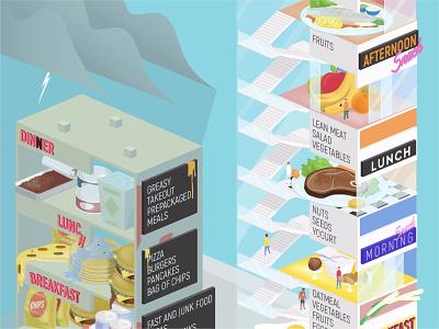 Food characterdesign graphic creative design character digital vector infographic design infostarters illustration