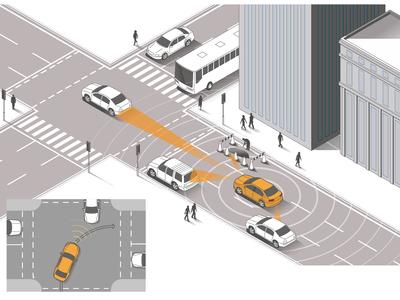 Self Drive cars graphic