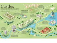 Castles Timeline Graphic