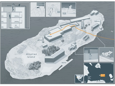 Escape from Alcatraz infographic