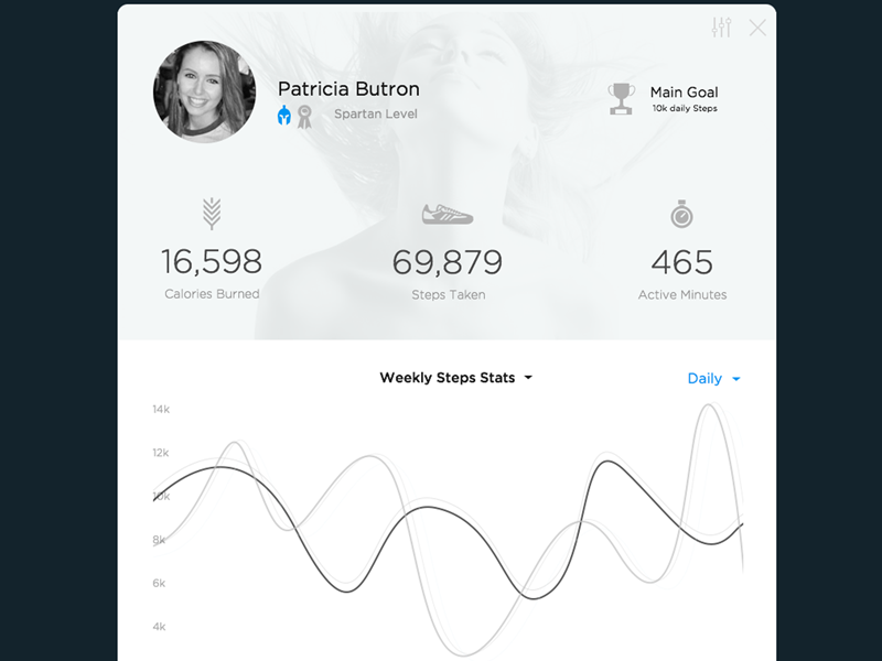Health UI Kit Analytics - light flat design ui kit blue white analytics icons healthy user charts
