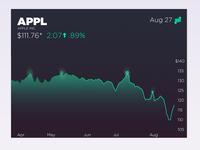 Stock Chart Analytics UI